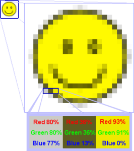RGB raster grafica