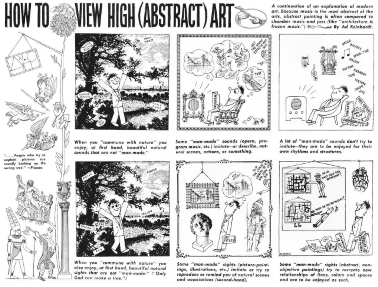Ad Reinhardt, How to View High (Abstract) Art (PM 24/03/1946).