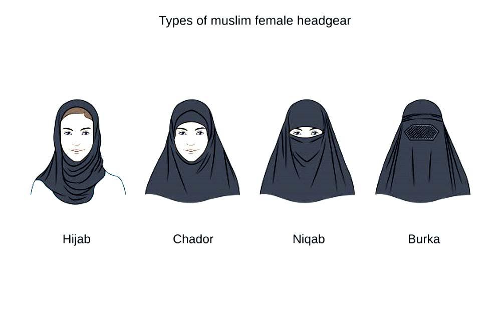 Vari tipi di velo islamico, photo credit: Eudebates.it