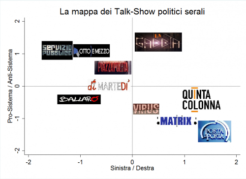 Talk show