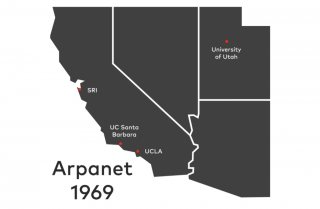 arpanet - internet